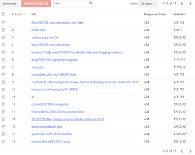 Some of the list of crap Google has detected pointing to my site