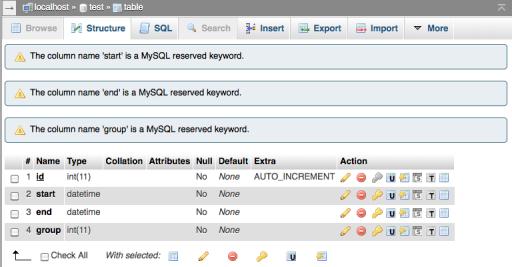MySQL DBA Session 4 interpreting error messages